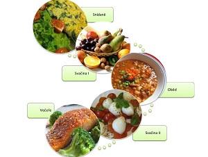 Top jídelníček pro zdravé hubnutí